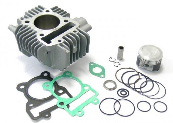 Zylinder Kit BIG BORE - P400250100005
